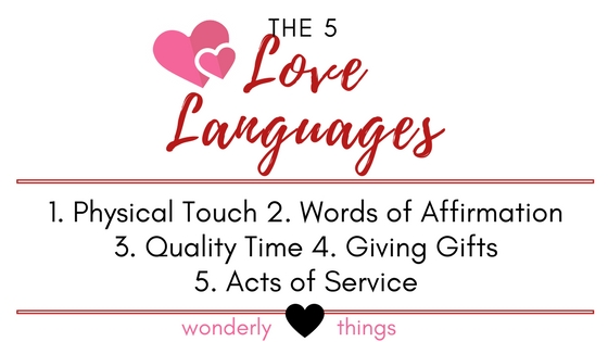 how do you know what your love language is